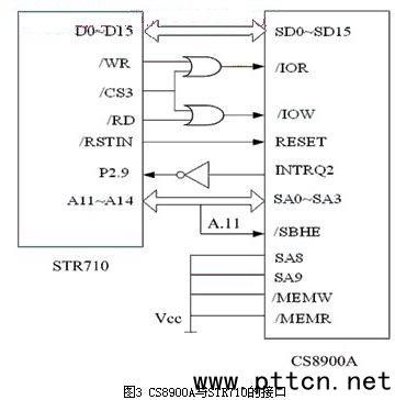 基于arm的智能家居远程控制系统设计