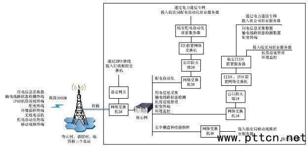 中兴通讯组织结构图