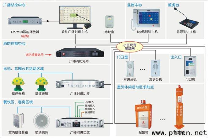 酒店广播对讲系统(ip网络)解决方案