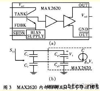 使用非常方便的振荡器芯片