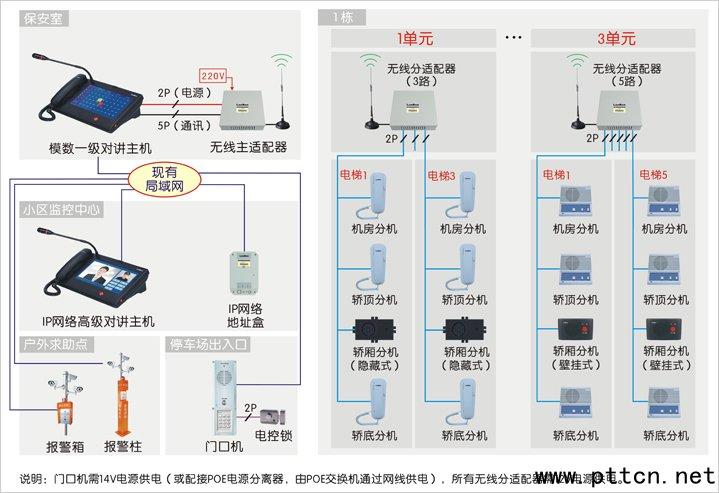 电梯无线对讲系统(fm调频)接线图