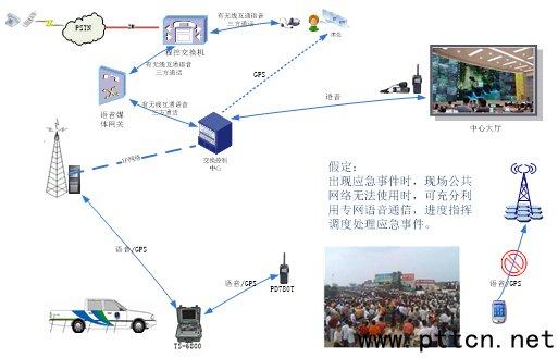 3g语音通话_应急通信系统:快速应对突发事件实现有效救援_中国集群通信网
